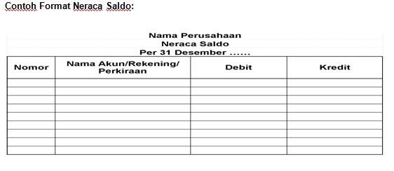 XI. BUKU BESAR DAN NERACA SALDO - Pengantar Akuntansi 1